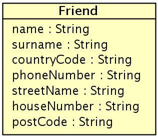 Sobre la relación de amistad y la informática